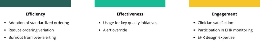 Copy of Increase Efficiency